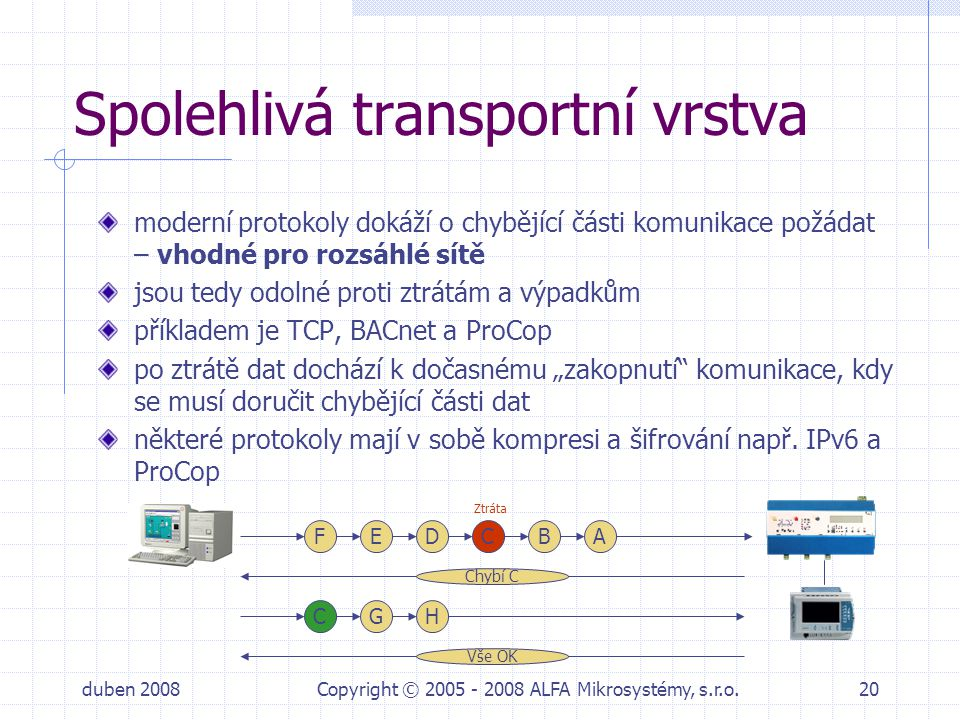 duben 2008Copyright © 2005 - 2008 ALFA Mikrosystémy, s.r.o.20 Spolehlivá transportní vrstva moderní protokoly dokáží o chybějící části komunikace požá