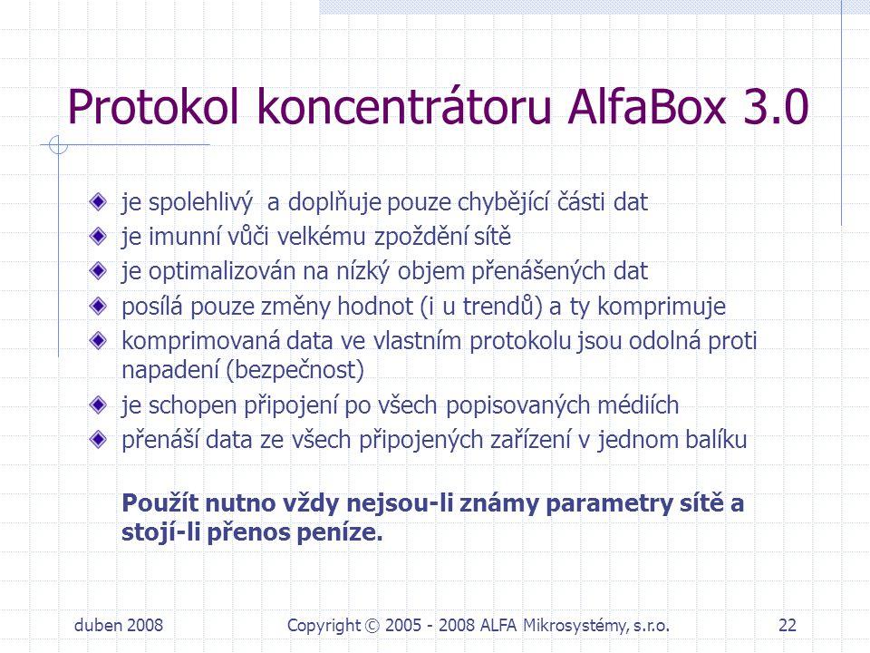 duben 2008Copyright © 2005 - 2008 ALFA Mikrosystémy, s.r.o.22 Protokol koncentrátoru AlfaBox 3.0 je spolehlivý a doplňuje pouze chybějící části dat je