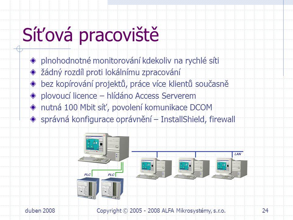 duben 2008Copyright © 2005 - 2008 ALFA Mikrosystémy, s.r.o.24 Síťová pracoviště plnohodnotné monitorování kdekoliv na rychlé síti žádný rozdíl proti l