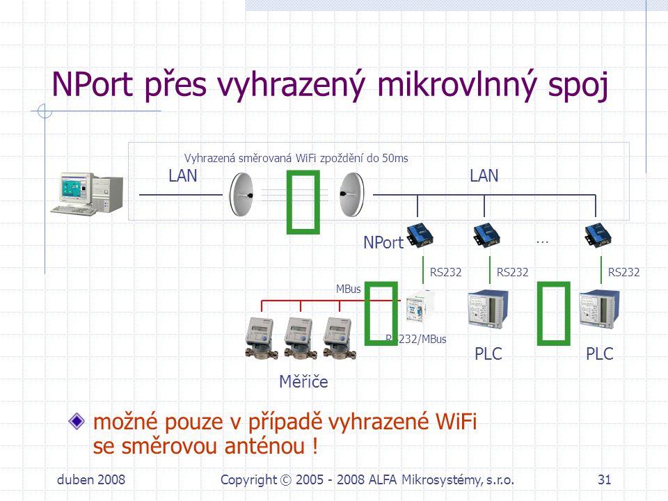 duben 2008Copyright © 2005 - 2008 ALFA Mikrosystémy, s.r.o.31 NPort přes vyhrazený mikrovlnný spoj možné pouze v případě vyhrazené WiFi se směrovou an