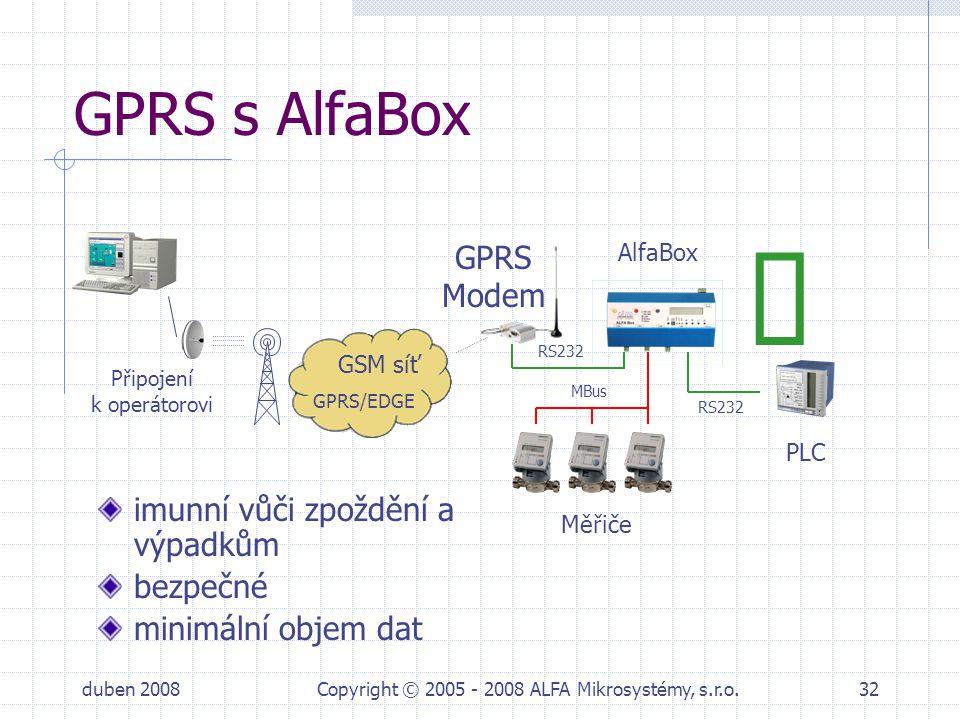 duben 2008Copyright © 2005 - 2008 ALFA Mikrosystémy, s.r.o.32 GPRS s AlfaBox imunní vůči zpoždění a výpadkům bezpečné minimální objem dat Připojení k