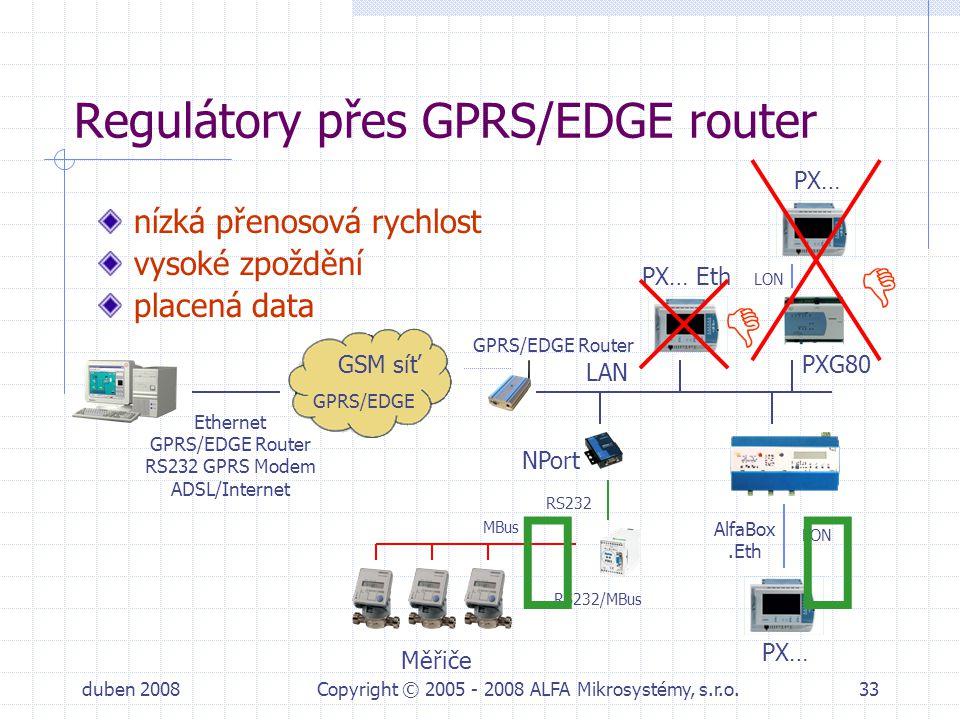 duben 2008Copyright © 2005 - 2008 ALFA Mikrosystémy, s.r.o.33 Regulátory přes GPRS/EDGE router nízká přenosová rychlost vysoké zpoždění placená data G
