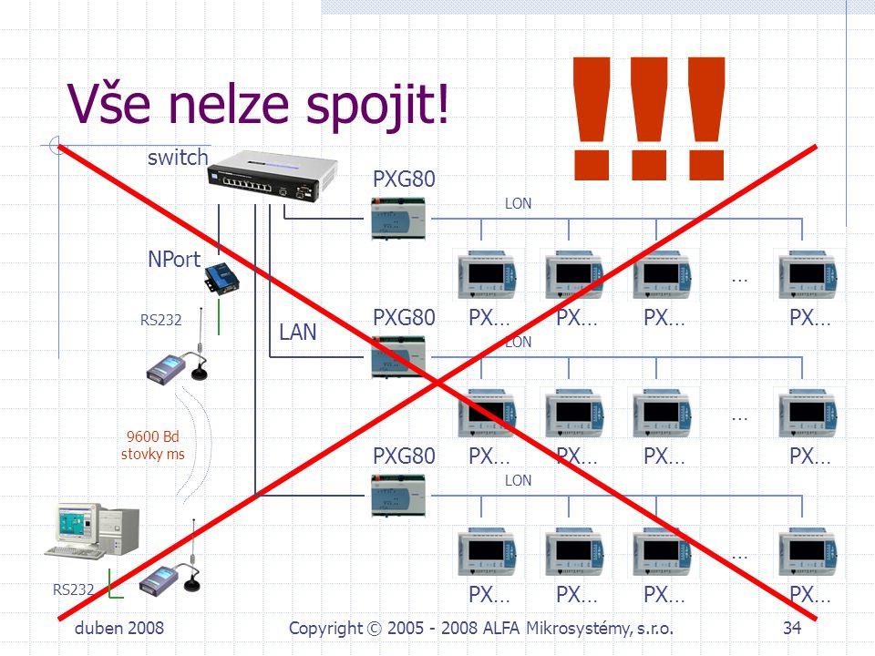 duben 2008Copyright © 2005 - 2008 ALFA Mikrosystémy, s.r.o.34 Vše nelze spojit! PXG80 PX… LON PX… … PXG80 PX… LON PX… … PXG80 PX… LON PX… … !!! NPort