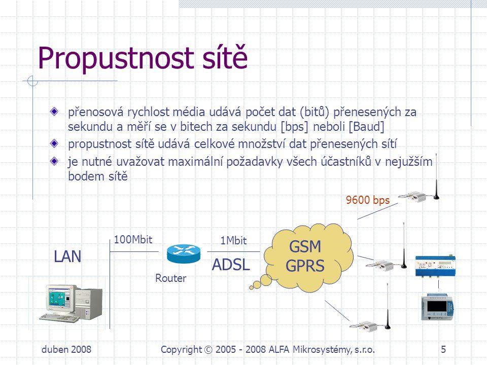 duben 2008Copyright © 2005 - 2008 ALFA Mikrosystémy, s.r.o.6 Zpoždění v síti zpoždění udává čas, za který se data dostanou od vysílajícího uzlu k cíli je dáno součtem jednotlivých zpoždění při průchodu dat mezi uzly sítě zpoždění na aktivních prvcích i linkách závislé na okamžitém zatížení sítě LAN 1ms ADSL 10ms Internet GPRS 90 ms 120 ms 80 ms Router 5 msRouter 10 msNPort 8 ms 500 ms