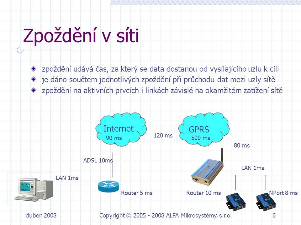 duben 2008Copyright © 2005 - 2008 ALFA Mikrosystémy, s.r.o.7 Ztráty v síti každé médium má pouze konečnou odolnost média proti ztrátám nejlepší odolnost optika, horší metalika a nejméně jsou odolná bezdrátová připojení i nejlepší síť při zahlcení zahazuje rámce (po přeplnění vyrovnávacích pamětí) jednoduché protokoly dotaz/odpověď jednoduše zopakují dotaz tzv.