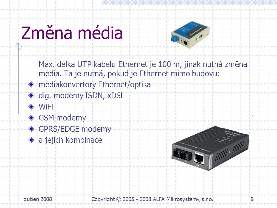 duben 2008Copyright © 2005 - 2008 ALFA Mikrosystémy, s.r.o.10 Ethernet / RS232 převodníky vyrábí řada firem jako je Moxa (NPort) nebo Papouch (GNOME232, EC485) a další proti převodníku MUSÍ pracovat ovladač Windows nebo zařízení podporující protokol převodníku (UDP – často problém) velký objem přenášených dat velká závislost na kvalitě sítě nelze přenášet některé protokoly (!) bezproblémový provoz pouze na metalické LAN 100 Mbps v rámci jedné budovy