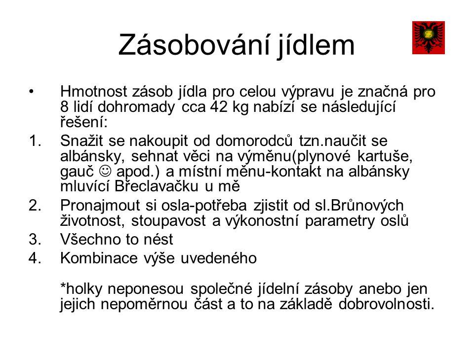 Zásobování jídlem Hmotnost zásob jídla pro celou výpravu je značná pro 8 lidí dohromady cca 42 kg nabízí se následující řešení: 1.Snažit se nakoupit od domorodců tzn.naučit se albánsky, sehnat věci na výměnu(plynové kartuše, gauč apod.) a místní měnu-kontakt na albánsky mluvící Břeclavačku u mě 2.Pronajmout si osla-potřeba zjistit od sl.Brůnových životnost, stoupavost a výkonostní parametry oslů 3.Všechno to nést 4.Kombinace výše uvedeného *holky neponesou společné jídelní zásoby anebo jen jejich nepoměrnou část a to na základě dobrovolnosti.