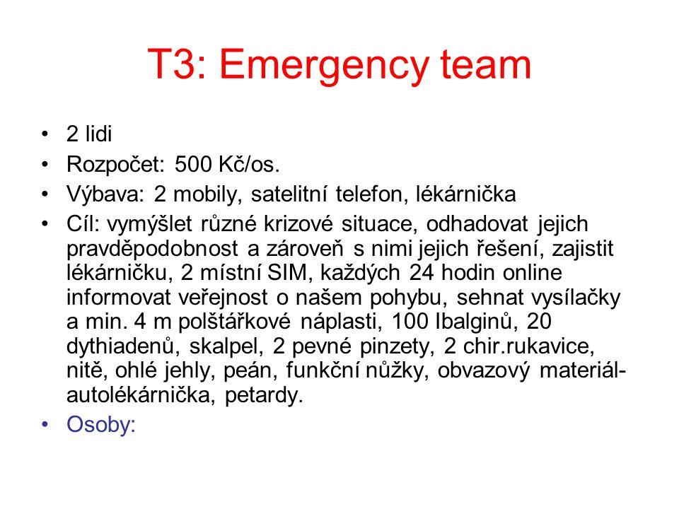 T3: Emergency team 2 lidi Rozpočet: 500 Kč/os.