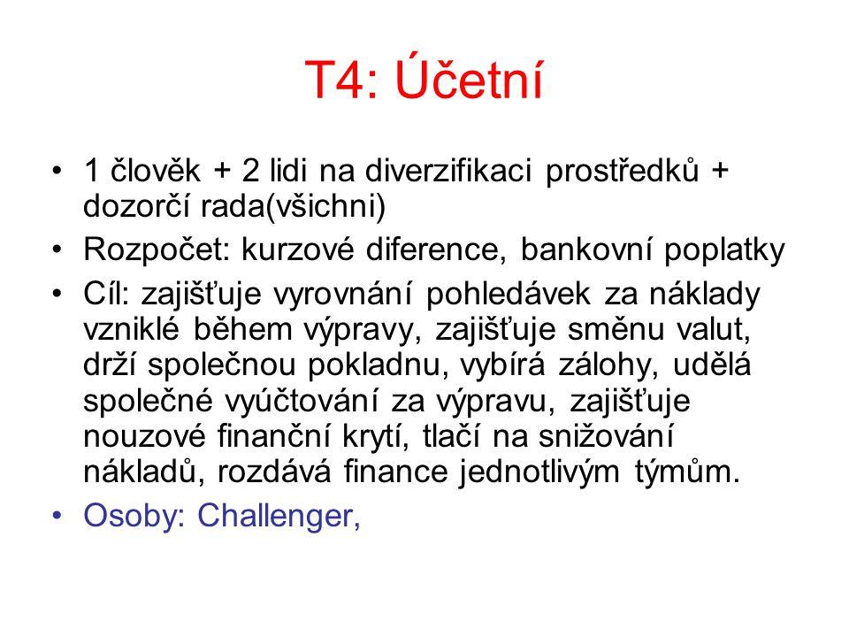 T4: Účetní 1 člověk + 2 lidi na diverzifikaci prostředků + dozorčí rada(všichni) Rozpočet: kurzové diference, bankovní poplatky Cíl: zajišťuje vyrovnání pohledávek za náklady vzniklé během výpravy, zajišťuje směnu valut, drží společnou pokladnu, vybírá zálohy, udělá společné vyúčtování za výpravu, zajišťuje nouzové finanční krytí, tlačí na snižování nákladů, rozdává finance jednotlivým týmům.