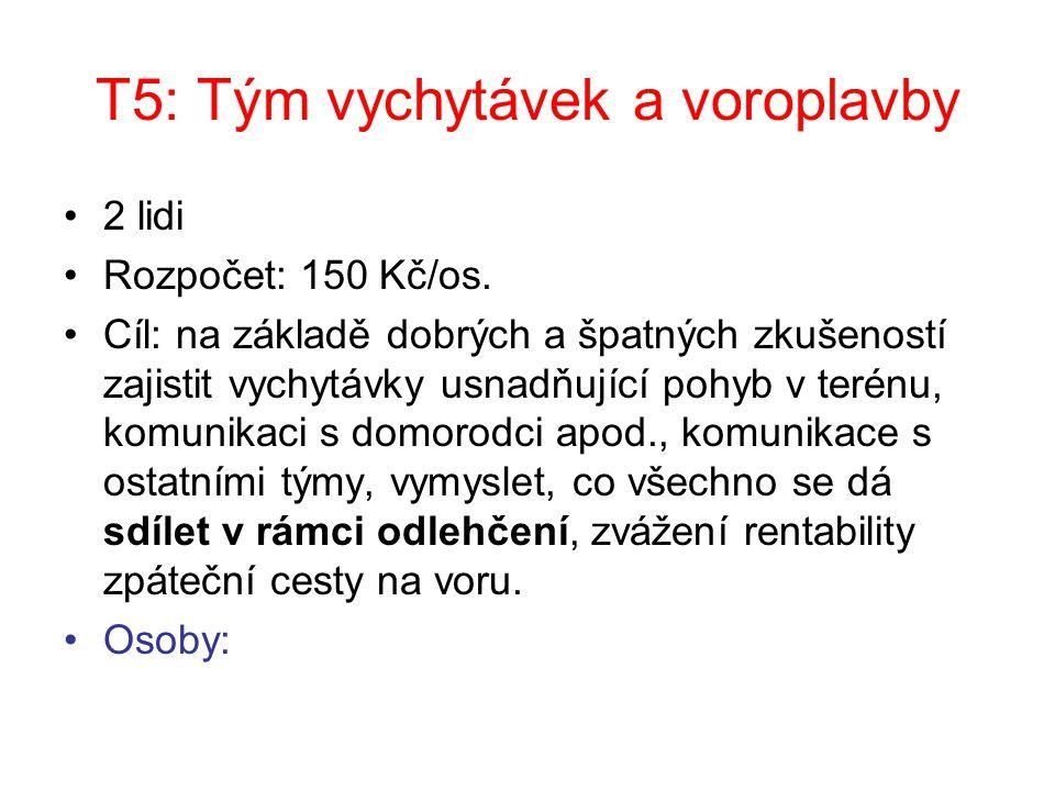 T5: Tým vychytávek a voroplavby 2 lidi Rozpočet: 150 Kč/os.