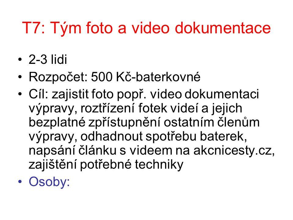 T7: Tým foto a video dokumentace 2-3 lidi Rozpočet: 500 Kč-baterkovné Cíl: zajistit foto popř.