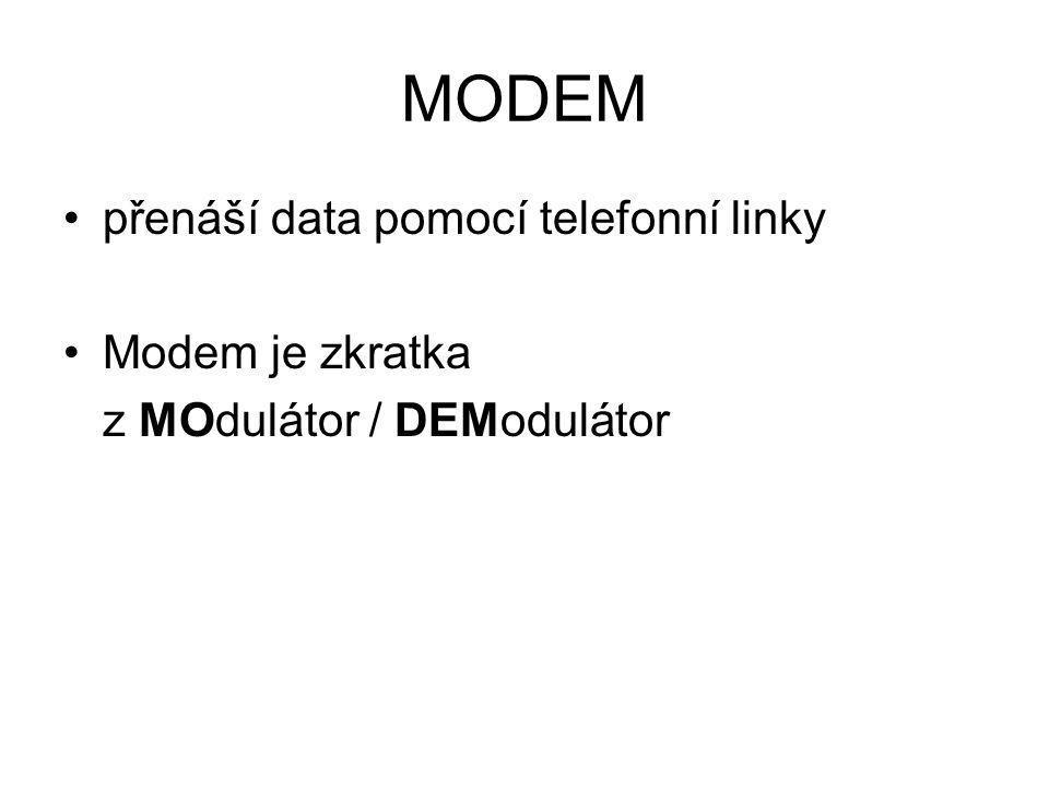MODEM přenáší data pomocí telefonní linky Modem je zkratka z MOdulátor / DEModulátor
