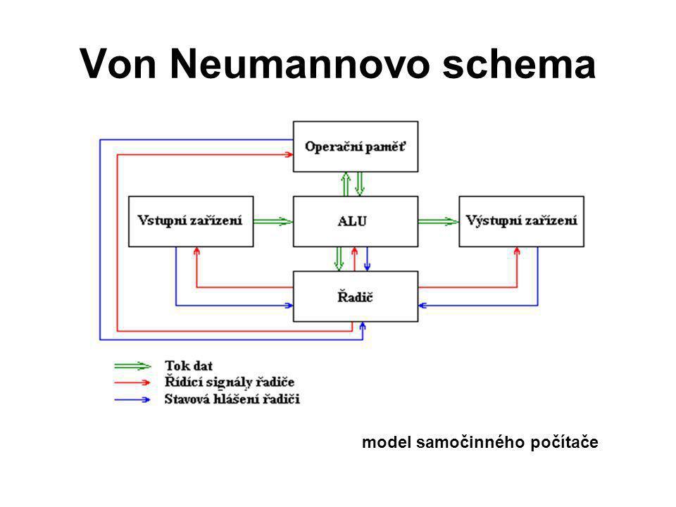 Von Neumannovo schema model samočinného počítače