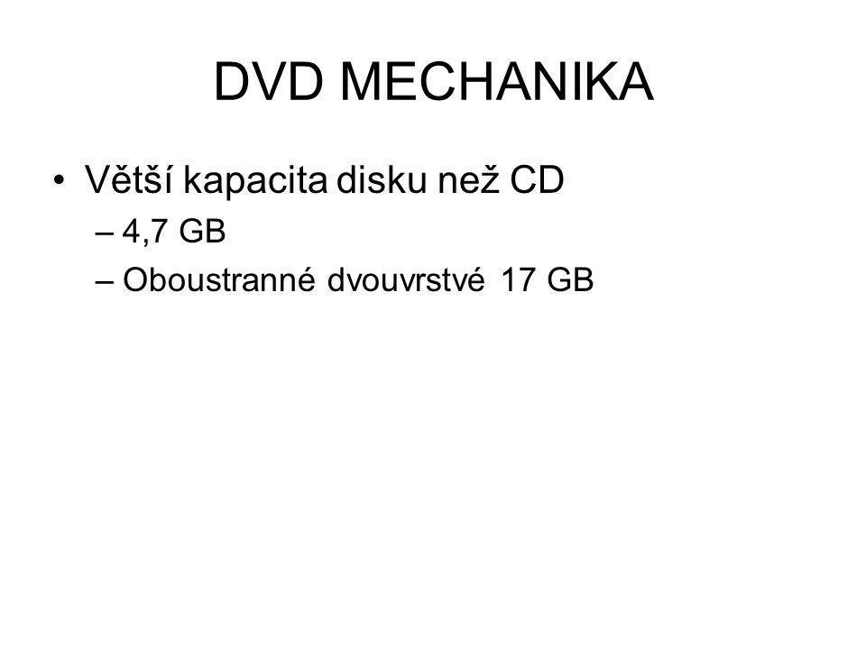 DVD MECHANIKA Větší kapacita disku než CD –4,7 GB –Oboustranné dvouvrstvé 17 GB