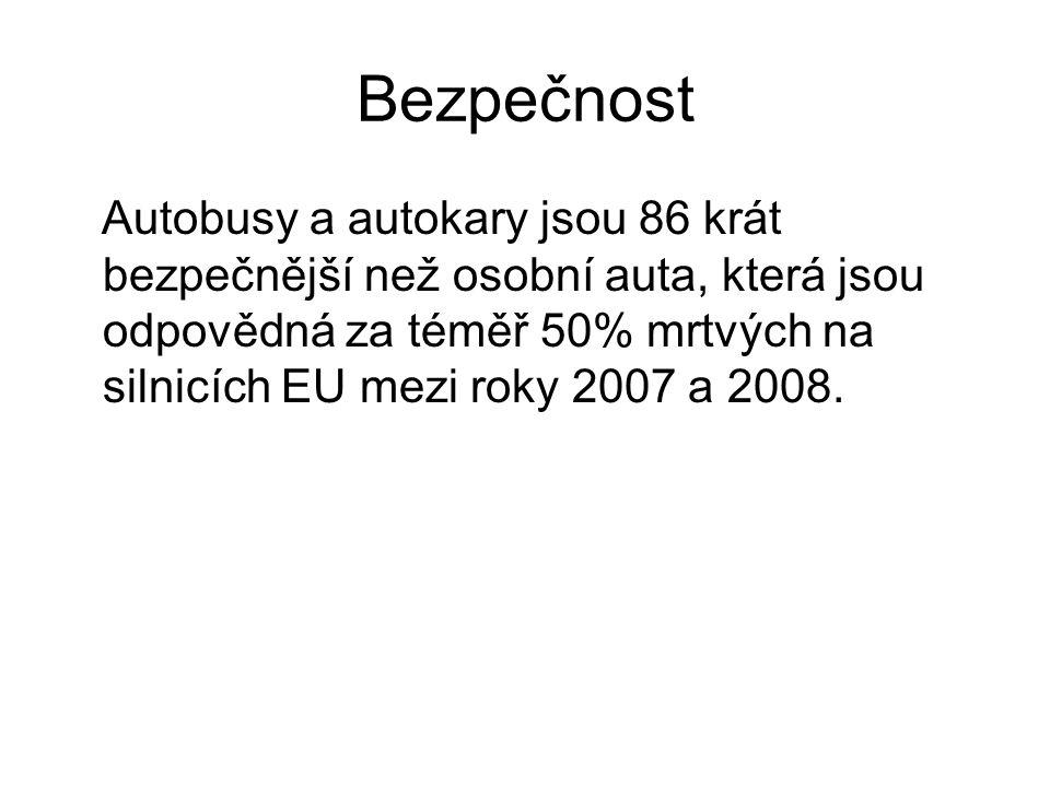 Bezpečnost Autobusy a autokary jsou 86 krát bezpečnější než osobní auta, která jsou odpovědná za téměř 50% mrtvých na silnicích EU mezi roky 2007 a 2008.