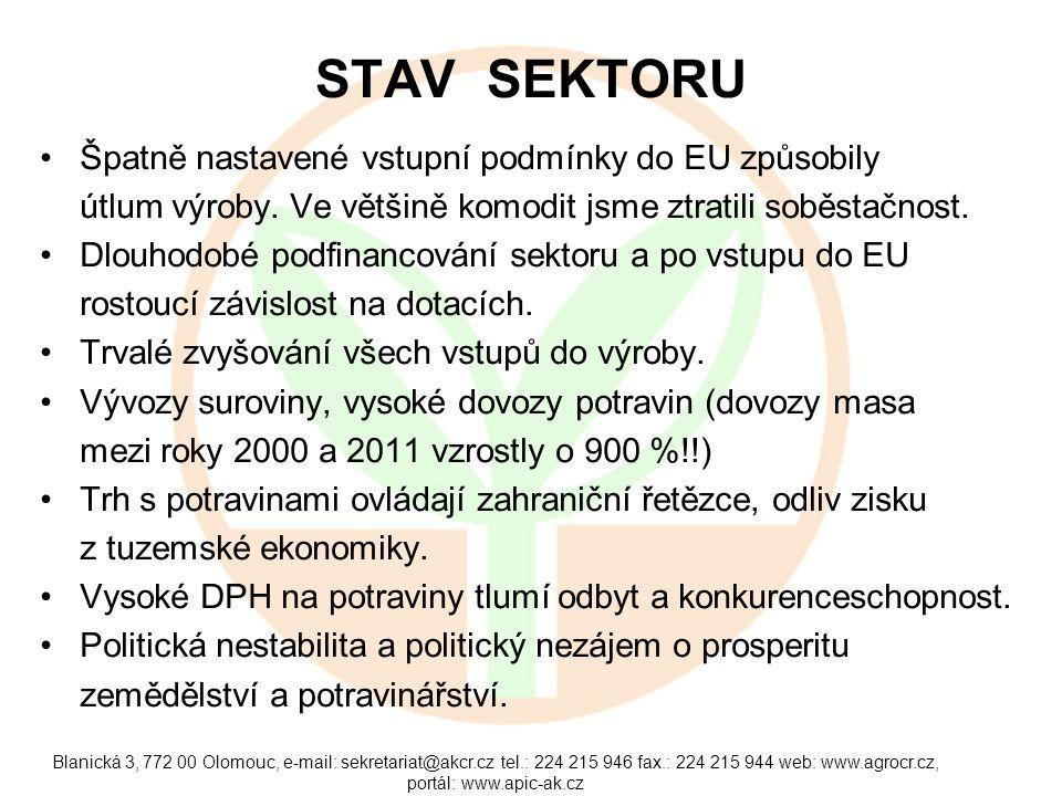 Blanická 3, 772 00 Olomouc, e-mail: sekretariat@akcr.cz tel.: 224 215 946 fax.: 224 215 944 web: www.agrocr.cz, portál: www.apic-ak.cz STAV SEKTORU Špatně nastavené vstupní podmínky do EU způsobily útlum výroby.