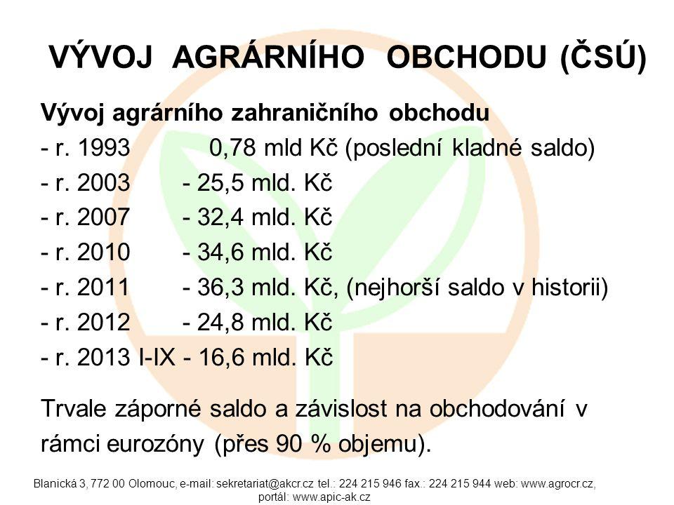 Blanická 3, 772 00 Olomouc, e-mail: sekretariat@akcr.cz tel.: 224 215 946 fax.: 224 215 944 web: www.agrocr.cz, portál: www.apic-ak.cz VÝVOJ AGRÁRNÍHO OBCHODU (ČSÚ) Vývoj agrárního zahraničního obchodu - r.