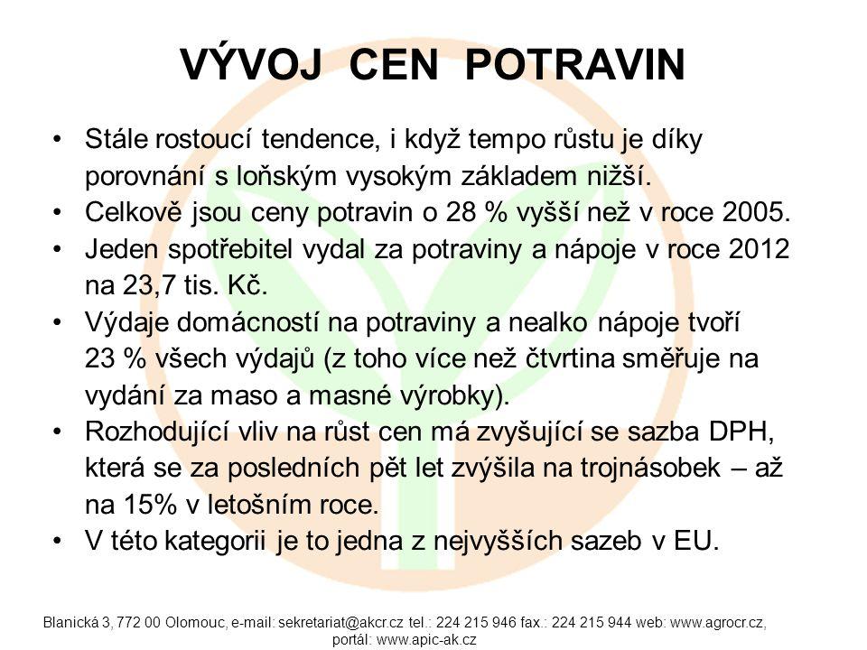 Blanická 3, 772 00 Olomouc, e-mail: sekretariat@akcr.cz tel.: 224 215 946 fax.: 224 215 944 web: www.agrocr.cz, portál: www.apic-ak.cz VÝVOJ CEN POTRAVIN Stále rostoucí tendence, i když tempo růstu je díky porovnání s loňským vysokým základem nižší.