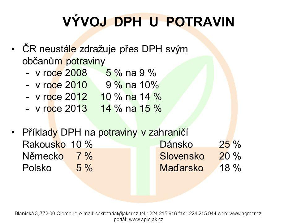 Blanická 3, 772 00 Olomouc, e-mail: sekretariat@akcr.cz tel.: 224 215 946 fax.: 224 215 944 web: www.agrocr.cz, portál: www.apic-ak.cz VÝVOJ DPH U POTRAVIN ČR neustále zdražuje přes DPH svým občanům potraviny -v roce 2008 5 % na 9 % -v roce 2010 9 % na 10% -v roce 2012 10 % na 14 % -v roce 201314 % na 15 % Příklady DPH na potraviny v zahraničí Rakousko 10 % Dánsko25 % Německo 7 % Slovensko20 % Polsko 5 % Maďarsko18 %