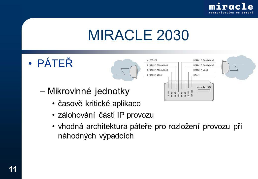 11 MIRACLE 2030 PÁTEŘ –Mikrovlnné jednotky časově kritické aplikace zálohování části IP provozu vhodná architektura páteře pro rozložení provozu při n