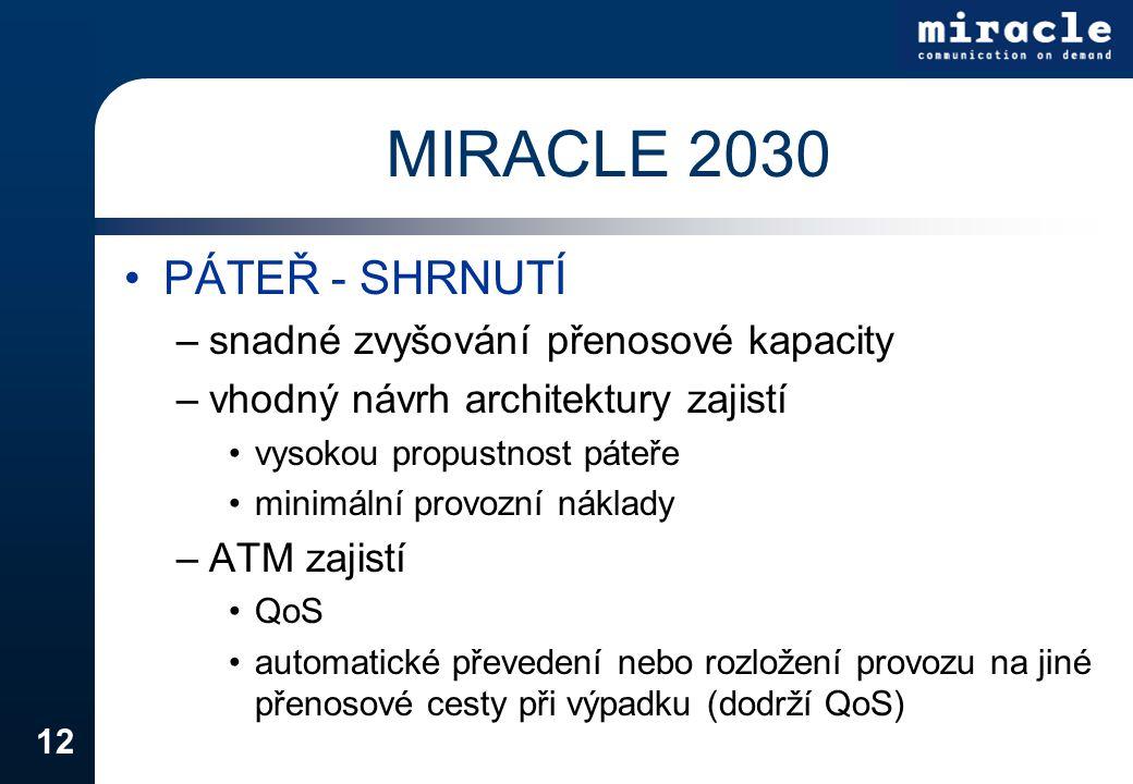 12 MIRACLE 2030 PÁTEŘ - SHRNUTÍ –snadné zvyšování přenosové kapacity –vhodný návrh architektury zajistí vysokou propustnost páteře minimální provozní