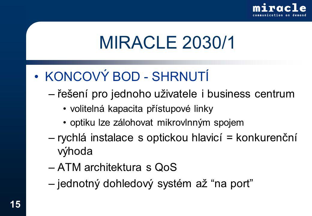 15 MIRACLE 2030/1 KONCOVÝ BOD - SHRNUTÍ –řešení pro jednoho uživatele i business centrum volitelná kapacita přístupové linky optiku lze zálohovat mikr