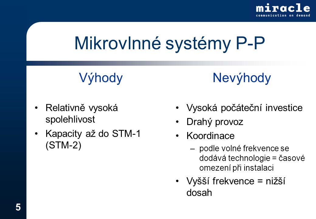 5 Mikrovlnné systémy P-P Výhody Relativně vysoká spolehlivost Kapacity až do STM-1 (STM-2) Nevýhody Vysoká počáteční investice Drahý provoz Koordinace