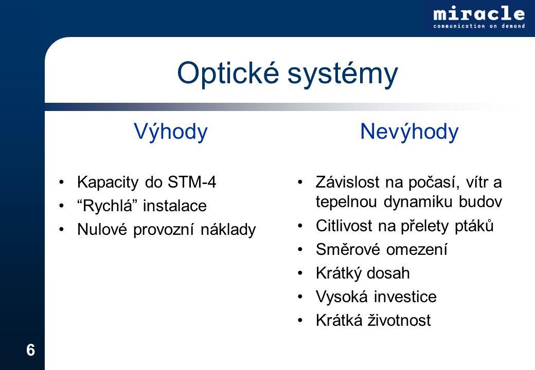 """6 Optické systémy Výhody Kapacity do STM-4 """"Rychlá"""" instalace Nulové provozní náklady Nevýhody Závislost na počasí, vítr a tepelnou dynamiku budov Cit"""