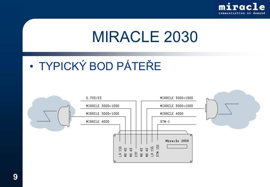 9 MIRACLE 2030 TYPICKÝ BOD PÁTEŘE