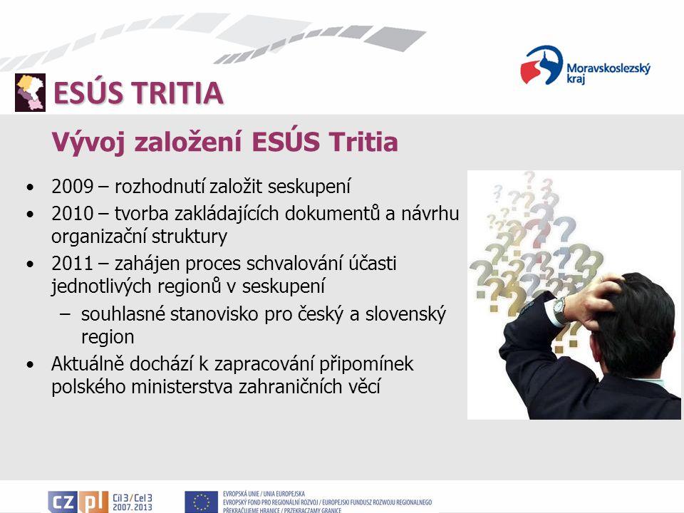 ESÚS TRITIA Vývoj založení ESÚS Tritia 2009 – rozhodnutí založit seskupení 2010 – tvorba zakládajících dokumentů a návrhu organizační struktury 2011 – zahájen proces schvalování účasti jednotlivých regionů v seskupení –souhlasné stanovisko pro český a slovenský region Aktuálně dochází k zapracování připomínek polského ministerstva zahraničních věcí