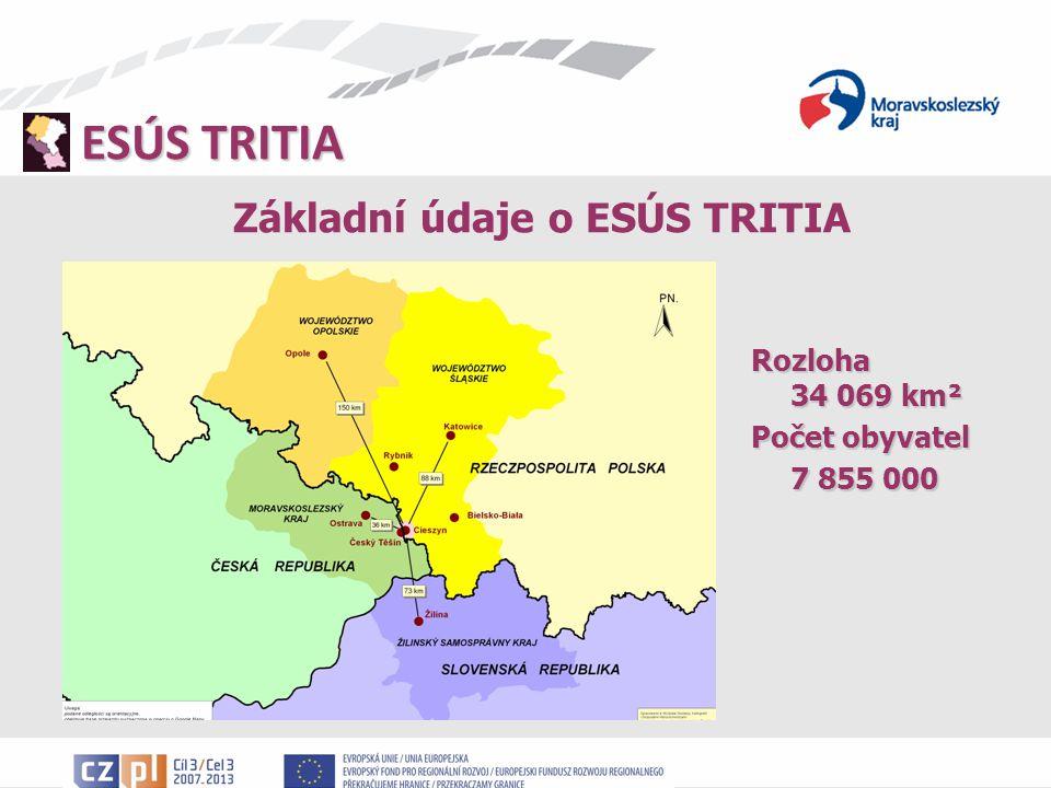 ESÚS TRITIA Základní údaje o ESÚS TRITIA Rozloha 34 069 km² Počet obyvatel 7 855 000