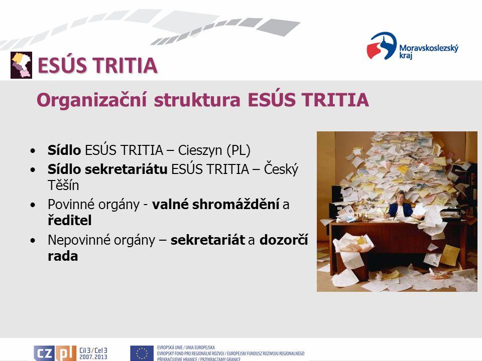 ESÚS TRITIA Organizační struktura ESÚS TRITIA Sídlo ESÚS TRITIA – Cieszyn (PL) Sídlo sekretariátu ESÚS TRITIA – Český Těšín Povinné orgány - valné shromáždění a ředitel Nepovinné orgány – sekretariát a dozorčí rada