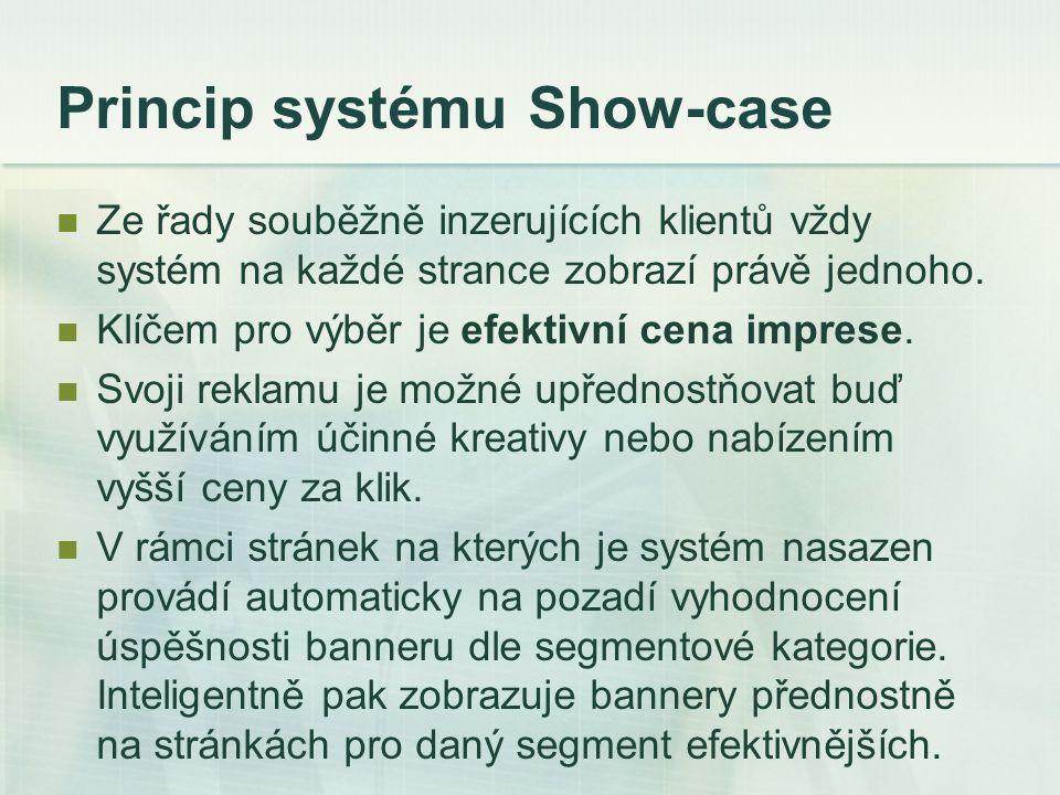 Princip systému Show-case Ze řady souběžně inzerujících klientů vždy systém na každé strance zobrazí právě jednoho.