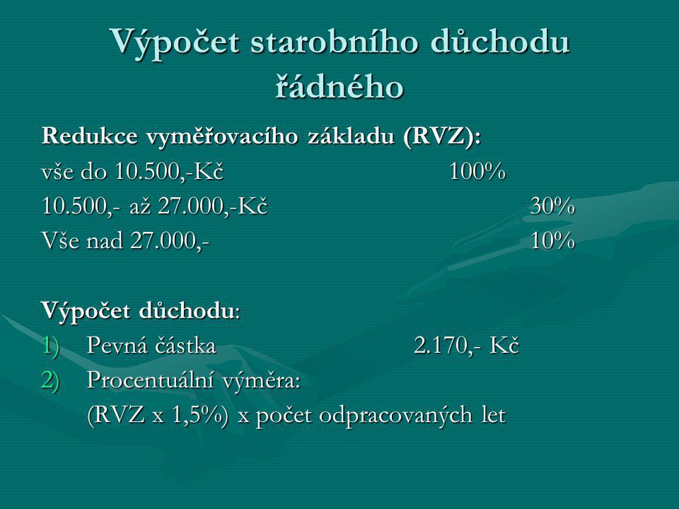 Výpočet starobního důchodu řádného Redukce vyměřovacího základu (RVZ): vše do 10.500,-Kč100% 10.500,- až 27.000,-Kč 30% Vše nad 27.000,- 10% Výpočet důchodu: 1)Pevná částka 2.170,- Kč 2)Procentuální výměra: (RVZ x 1,5%) x počet odpracovaných let