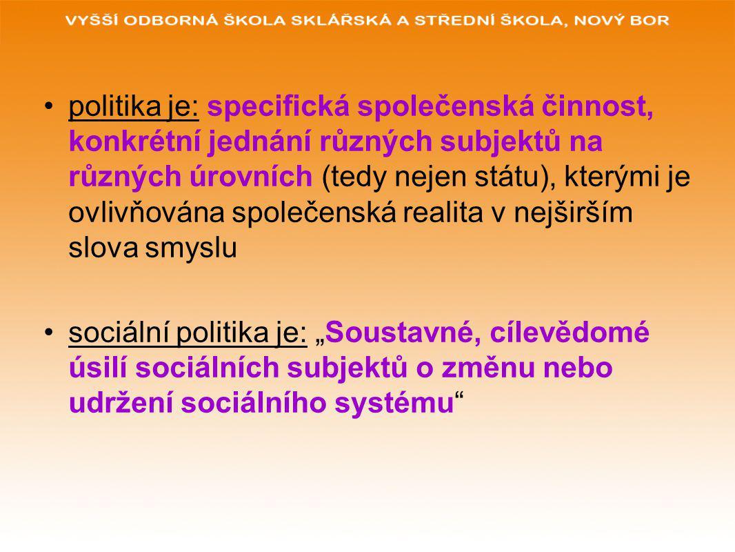 """politika je: specifická společenská činnost, konkrétní jednání různých subjektů na různých úrovních (tedy nejen státu), kterými je ovlivňována společenská realita v nejširším slova smyslu sociální politika je: """"Soustavné, cílevědomé úsilí sociálních subjektů o změnu nebo udržení sociálního systému"""