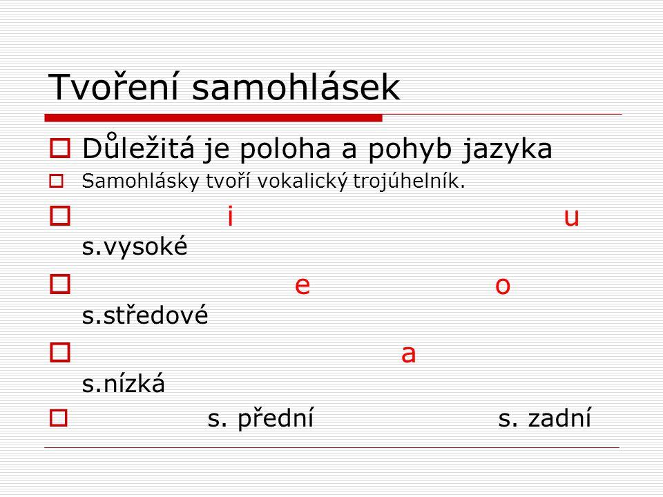 Tvoření souhlásek  V češtině máme 25 souhlásek  Podle způsobu tvoření je dělíme na  závěrové: p,b,d,t,ď,ť,g,k,m,n,ň  úžinové: v,f,z,s,ž,š,h,ch,j,l,r,ř  polozávěrové (polosykavky): c,č,dz,dž.