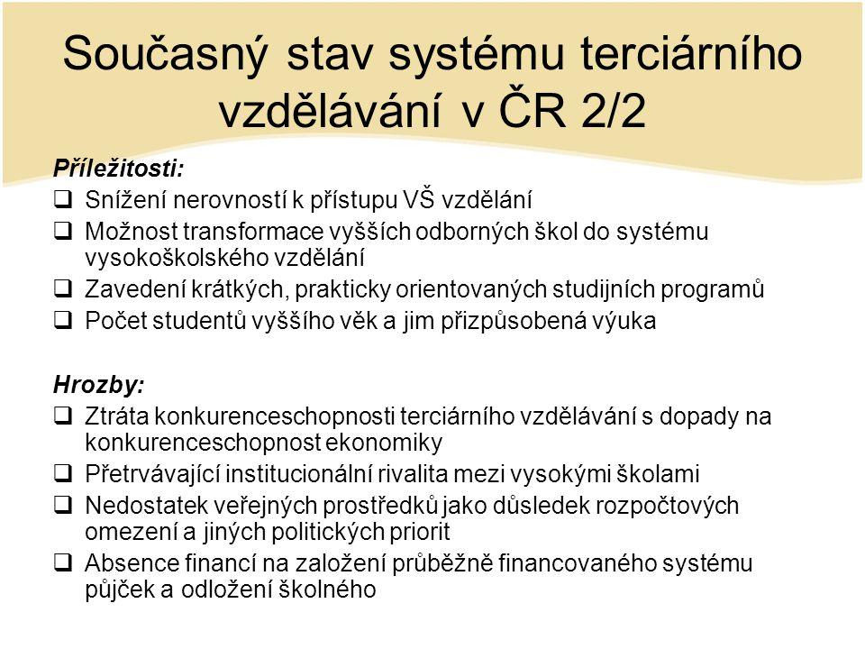 Současný stav systému terciárního vzdělávání v ČR 2/2 Příležitosti:  Snížení nerovností k přístupu VŠ vzdělání  Možnost transformace vyšších odborných škol do systému vysokoškolského vzdělání  Zavedení krátkých, prakticky orientovaných studijních programů  Počet studentů vyššího věk a jim přizpůsobená výuka Hrozby:  Ztráta konkurenceschopnosti terciárního vzdělávání s dopady na konkurenceschopnost ekonomiky  Přetrvávající institucionální rivalita mezi vysokými školami  Nedostatek veřejných prostředků jako důsledek rozpočtových omezení a jiných politických priorit  Absence financí na založení průběžně financovaného systému půjček a odložení školného