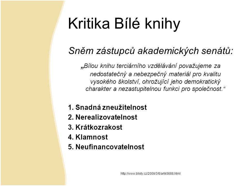 Použité zdroje: Studentské městečko.cz [online].29.