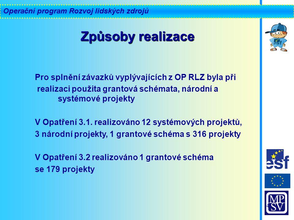 Operační program Rozvoj lidských zdrojů 4 Pro splnění závazků vyplývajících z OP RLZ byla při realizaci použita grantová schémata, národní a systémové projekty V Opatření 3.1.