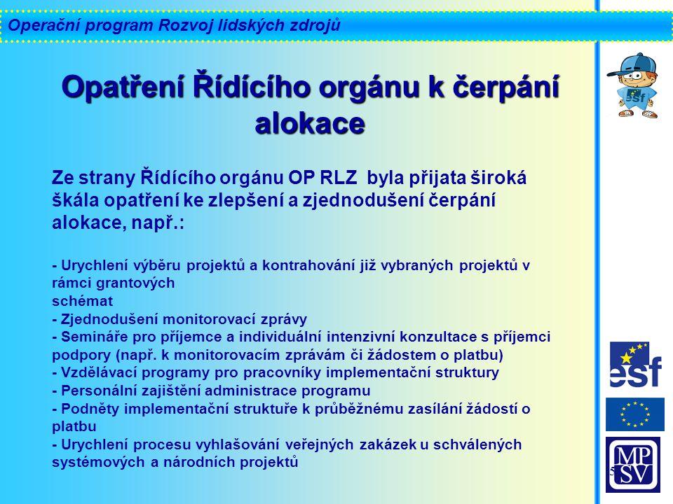 Operační program Rozvoj lidských zdrojů 5 Ze strany Řídícího orgánu OP RLZ byla přijata široká škála opatření ke zlepšení a zjednodušení čerpání alokace, např.: - Urychlení výběru projektů a kontrahování již vybraných projektů v rámci grantových schémat - Zjednodušení monitorovací zprávy - Semináře pro příjemce a individuální intenzivní konzultace s příjemci podpory (např.