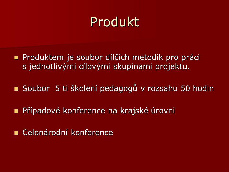 Produkt Produktem je soubor dílčích metodik pro práci s jednotlivými cílovými skupinami projektu. Produktem je soubor dílčích metodik pro práci s jedn