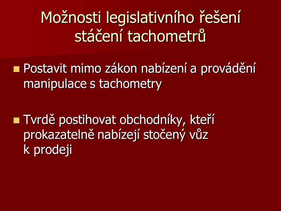 Možnosti legislativního řešení stáčení tachometrů Postavit mimo zákon nabízení a provádění manipulace s tachometry Postavit mimo zákon nabízení a prov