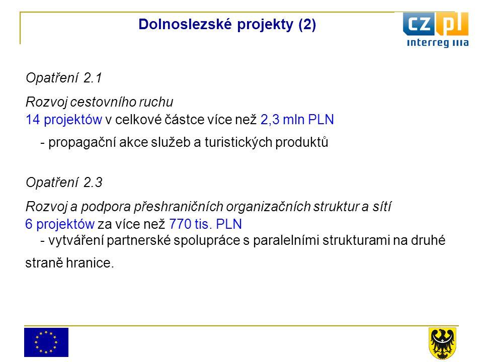 Opatření 2.1 Rozvoj cestovního ruchu 14 projektów v celkové částce více než 2,3 mln PLN - propagační akce služeb a turistických produktů Opatření 2.3 Rozvoj a podpora přeshraničních organizačních struktur a sítí 6 projektów za více než 770 tis.