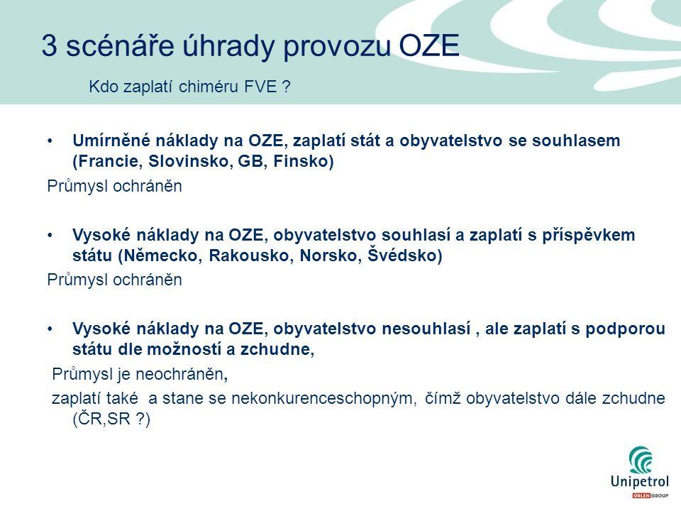 3 scénáře úhrady provozu OZE Umírněné náklady na OZE, zaplatí stát a obyvatelstvo se souhlasem (Francie, Slovinsko, GB, Finsko) Průmysl ochráněn Vysok