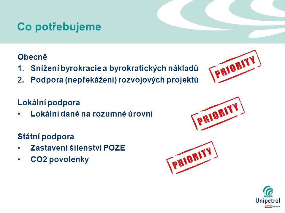 Co potřebujeme Obecně 1.Snížení byrokracie a byrokratických nákladů 2.Podpora (nepřekážení) rozvojových projektů Lokální podpora Lokální daně na rozum
