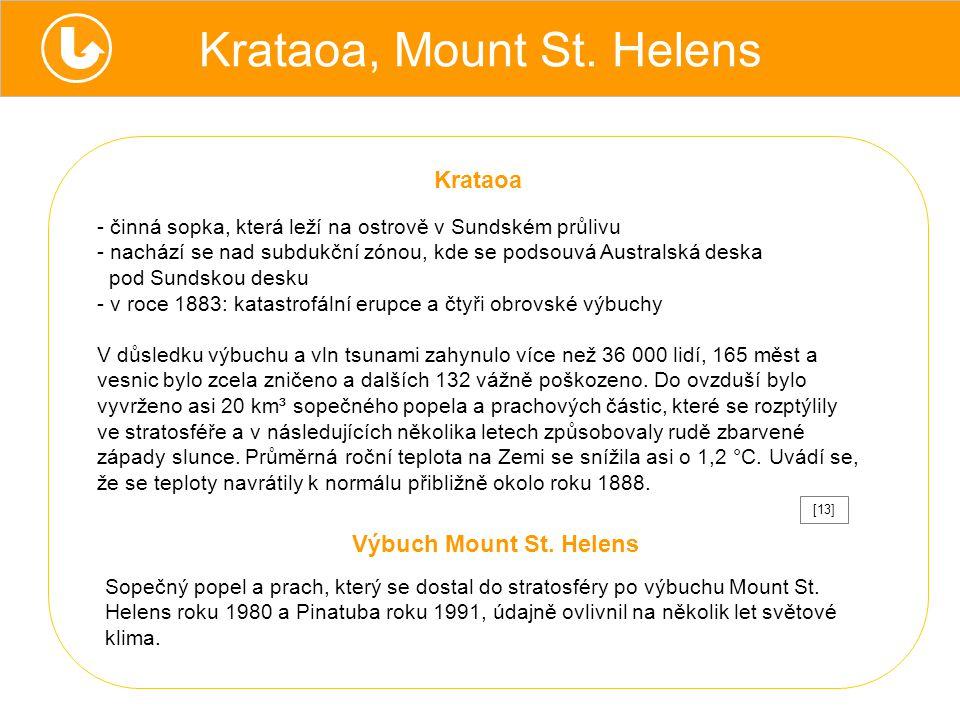 Krataoa, Mount St.