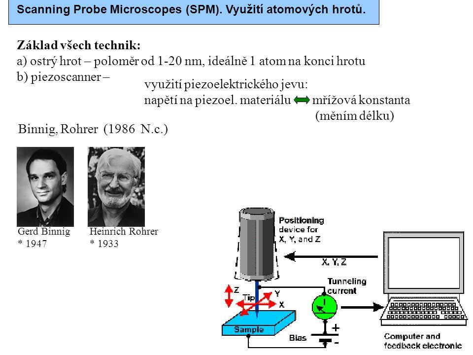 Scanning Probe Microscopes (SPM).Využití atomových hrotů.