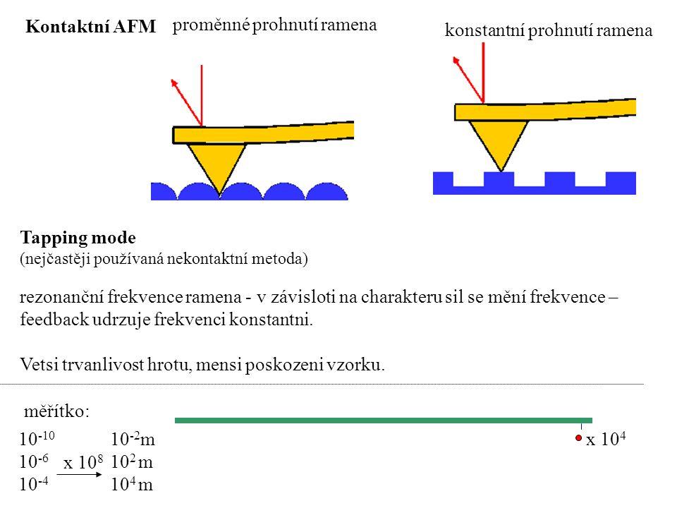 Kontaktní AFM Tapping mode (nejčastěji používaná nekontaktní metoda) rezonanční frekvence ramena - v závisloti na charakteru sil se mění frekvence – feedback udrzuje frekvenci konstantni.