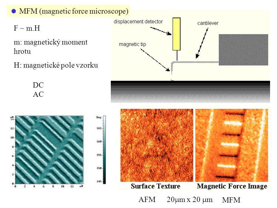  MFM (magnetic force microscope) F ~ m.H m: magnetický moment hrotu H: magnetické pole vzorku DC AC AFM MFM 20  m x 20  m