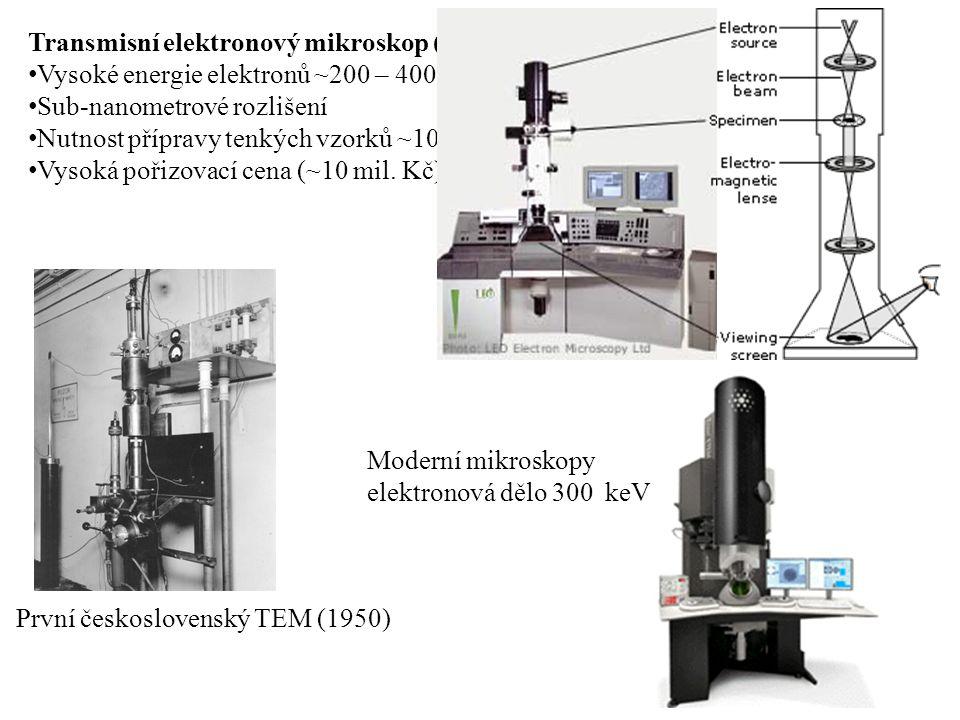 Transmisní elektronový mikroskop (TEM) Vysoké energie elektronů ~200 – 400 keV Sub-nanometrové rozlišení Nutnost přípravy tenkých vzorků ~10 nm Vysoká pořizovací cena (~10 mil.